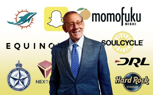 Related CEO Stephen Ross (Credit: Getty Images, Wikipedia, Facebook, and Twitter)