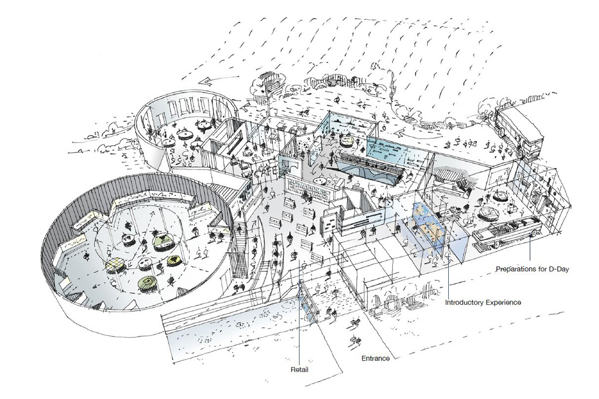 An artist's impression of the redevelopment of The D-Day Story museum in Porstmouth.