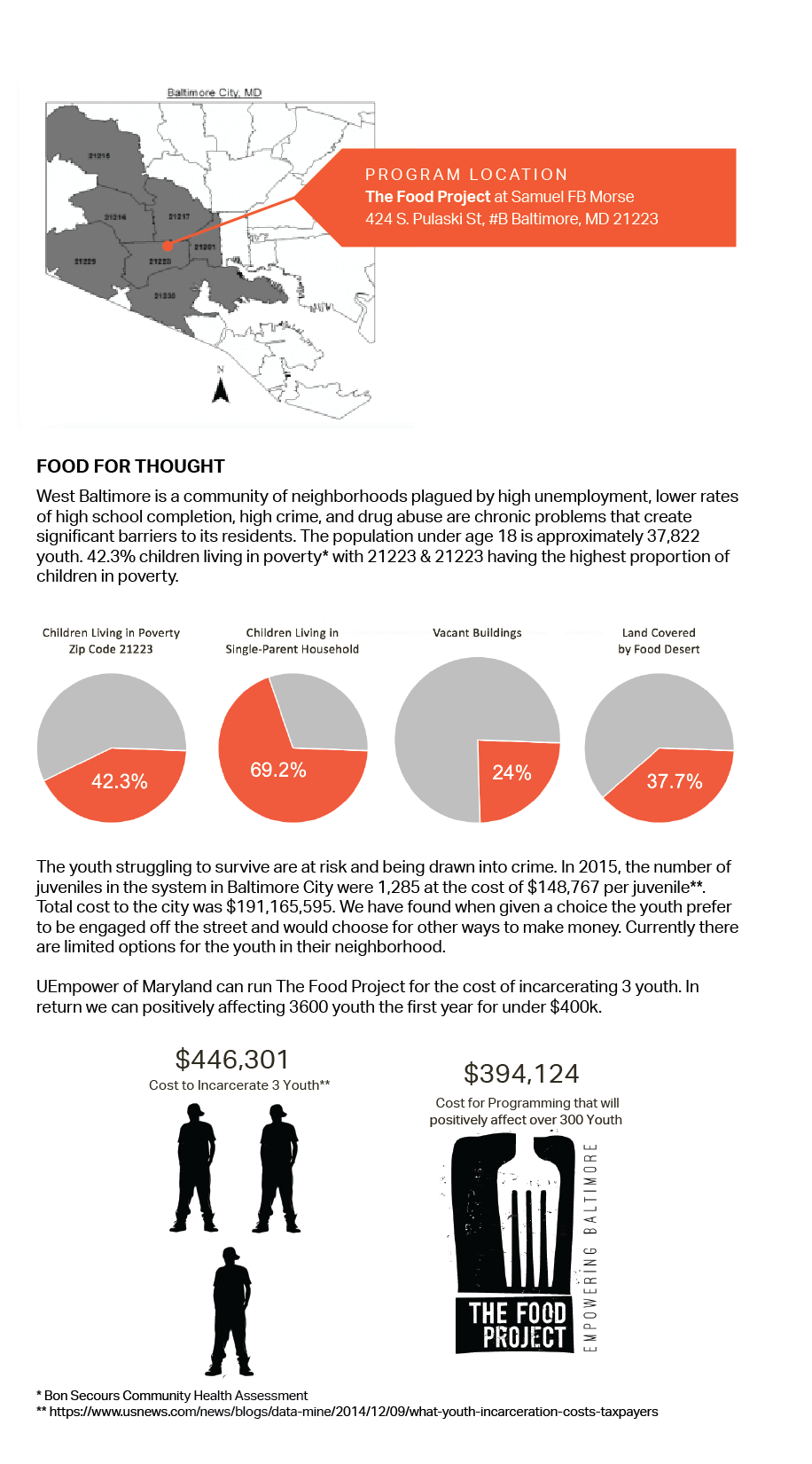 FoodProject_13-stats-03.png