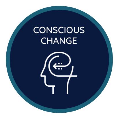 Andrew Sloan: Conscious Change
