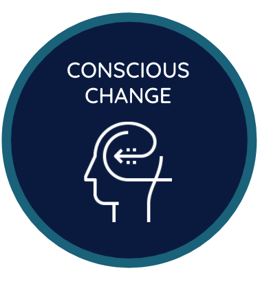 Conscious Change