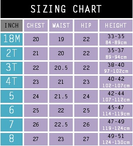 These refer to your child's measurements (inch), not the garment. Our sizing chart is meant to be a guideline, each garment is cleverly designed to ensure a comfortable fit.