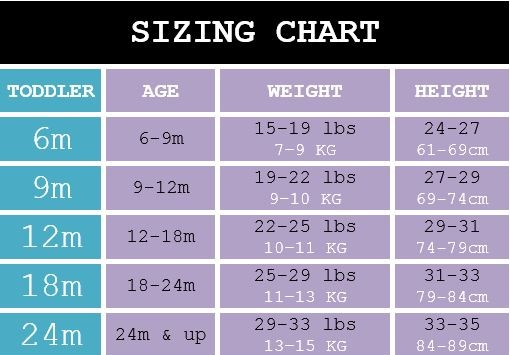 These refer to the garment's measurements (inch). Our sizing chart is meant to be a guideline, each garment is cleverly designed to ensure a comfortable fit.