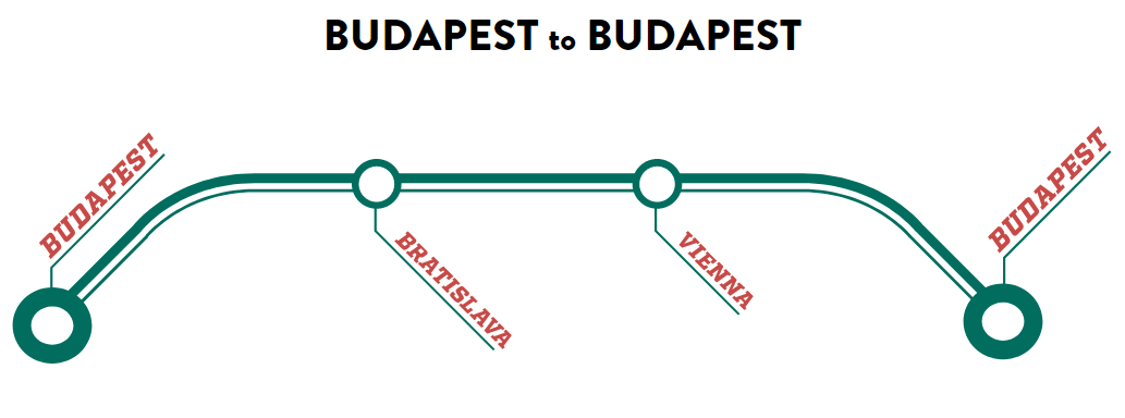 Budapest to Budapest.PNG