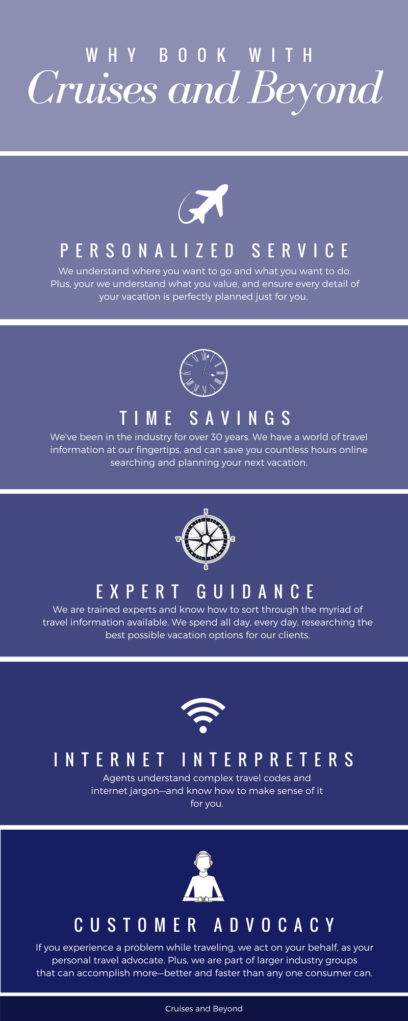 Why Book With Us Infographic.png