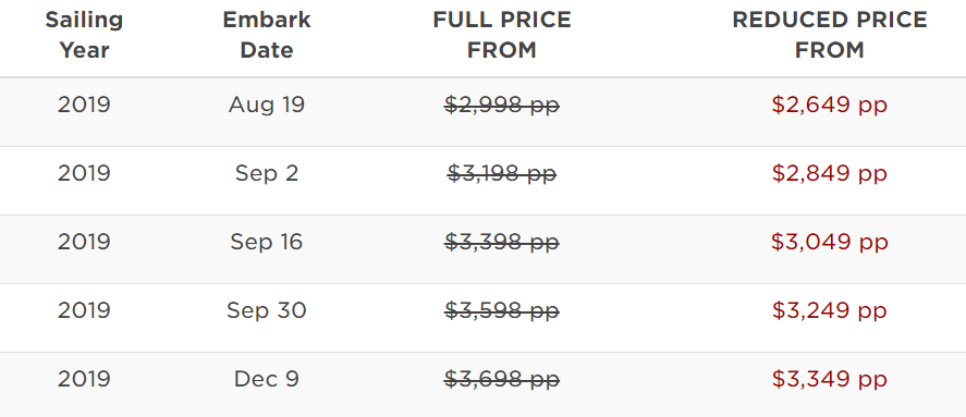 Charms of the Mekong 9-Night Package Pricing.PNG