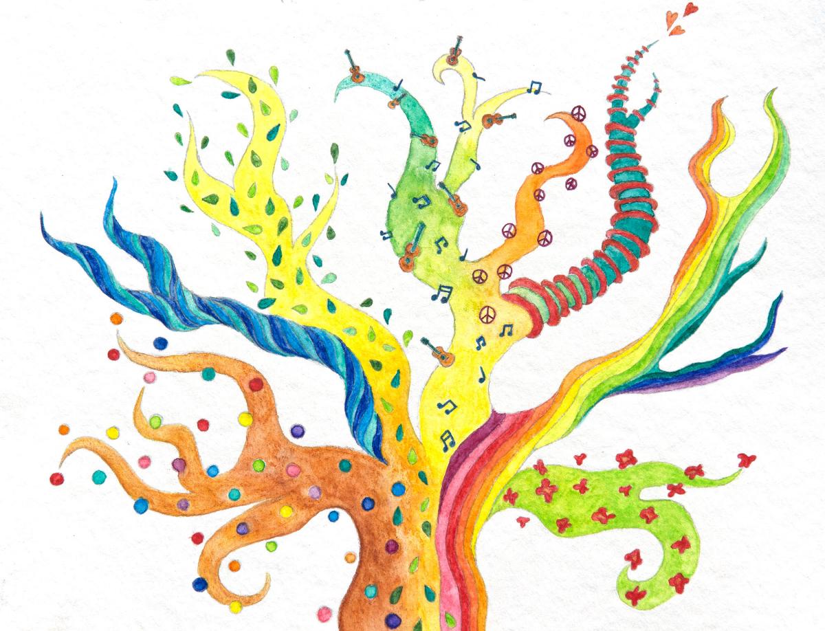 The WAP tree of life - created by Raquel Koya Mapelli