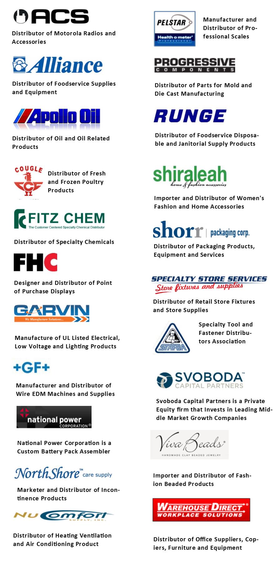 Clients-Distributor-Board