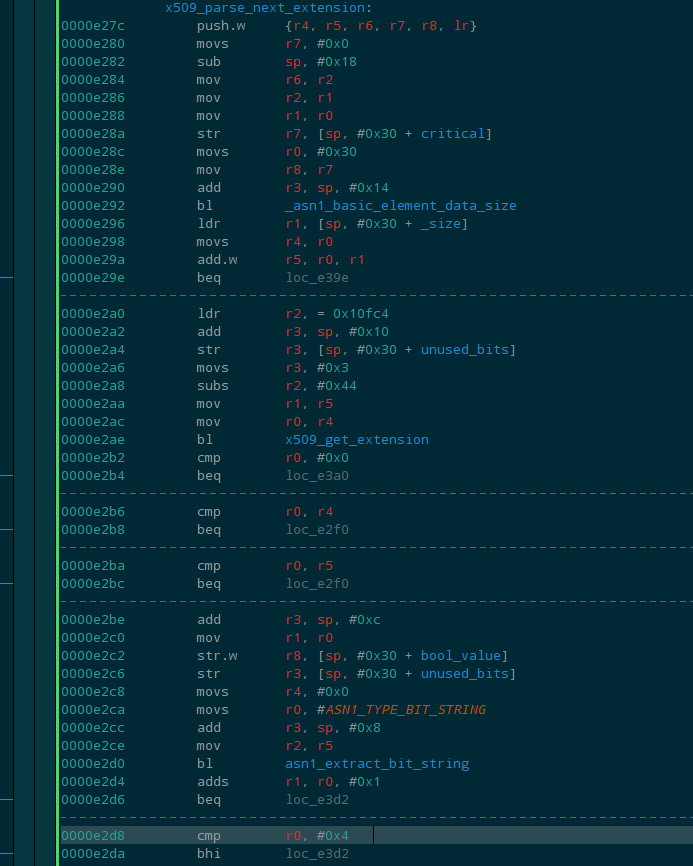 The x509_parse_next_extension code that calls asn1_extract_bit_string then checks the size.