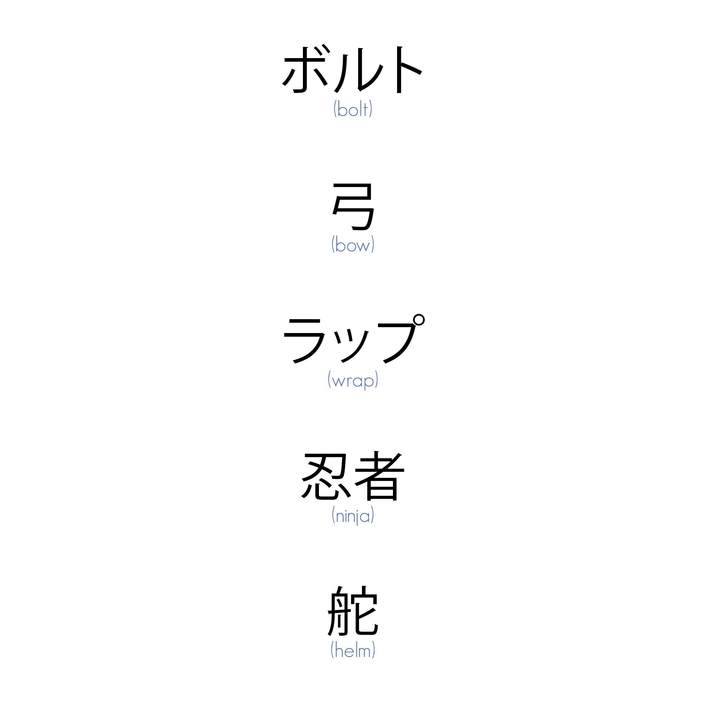 17. Concepts Description.jpg