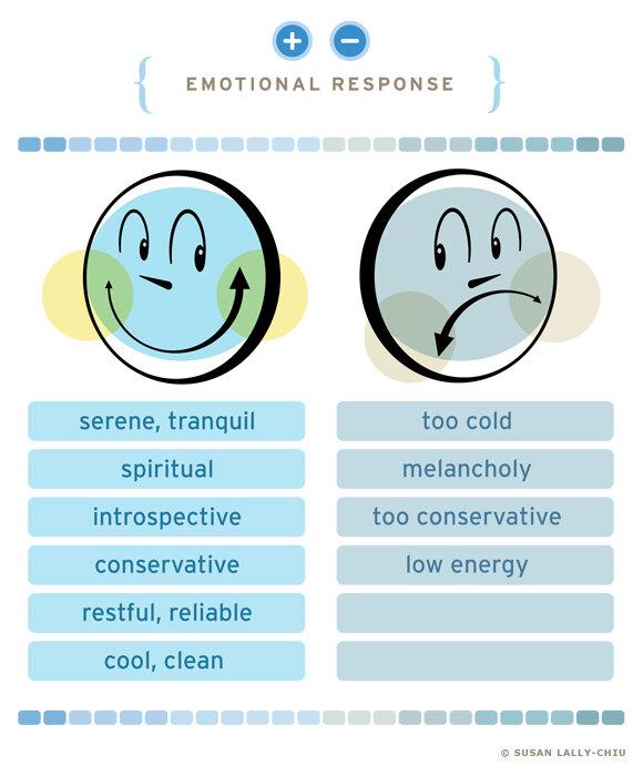 EmotionalChart_Blue_LallyChiu_HappyTreePress.jpg