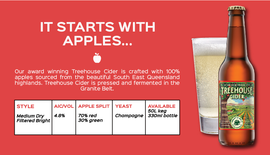 TREEHOUSE CIDER - INFO CARD