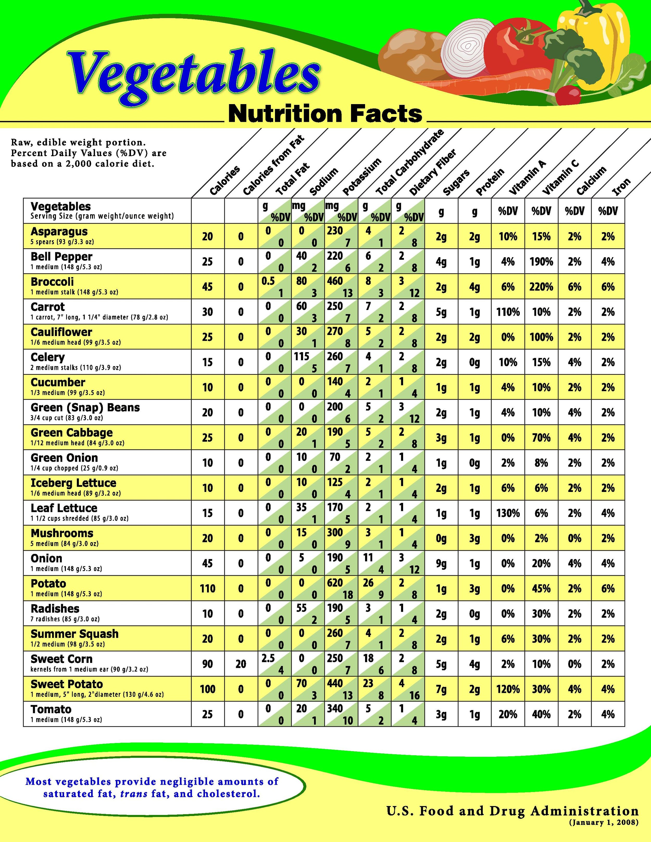 nutritionveggies-page-001.jpg