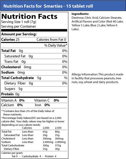 Smarties nutrition.jpg