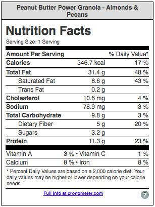 Low Carb Granola Nutritional Info1.png