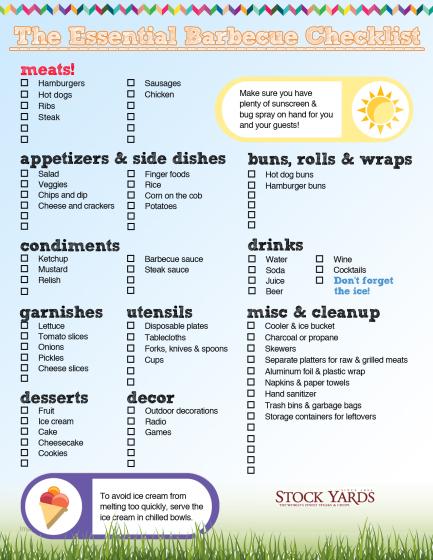 BBQ CHECK LIST