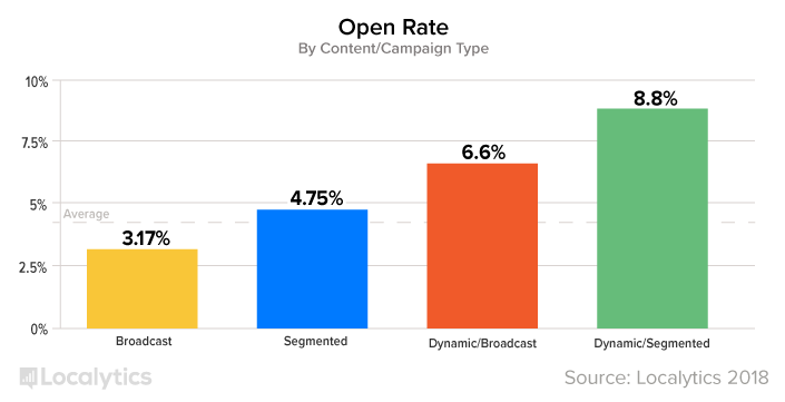 OpenRate_graph.png
