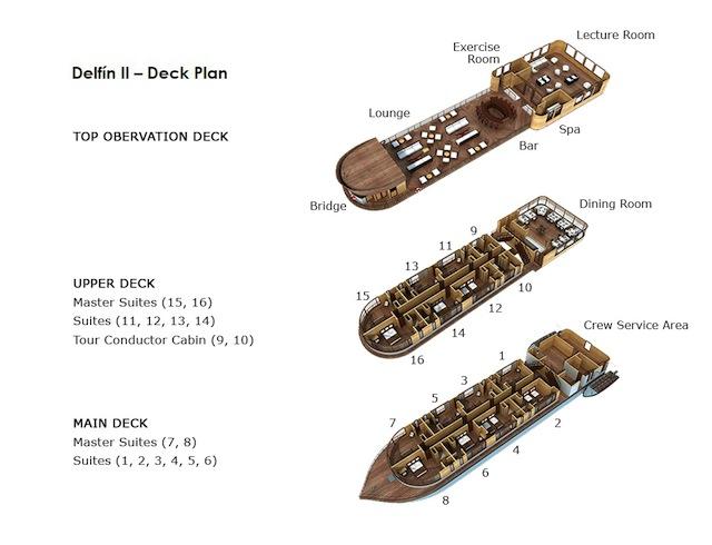 Delfin II Deck Plan