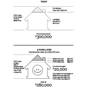 How it Works Illustration (PDF)