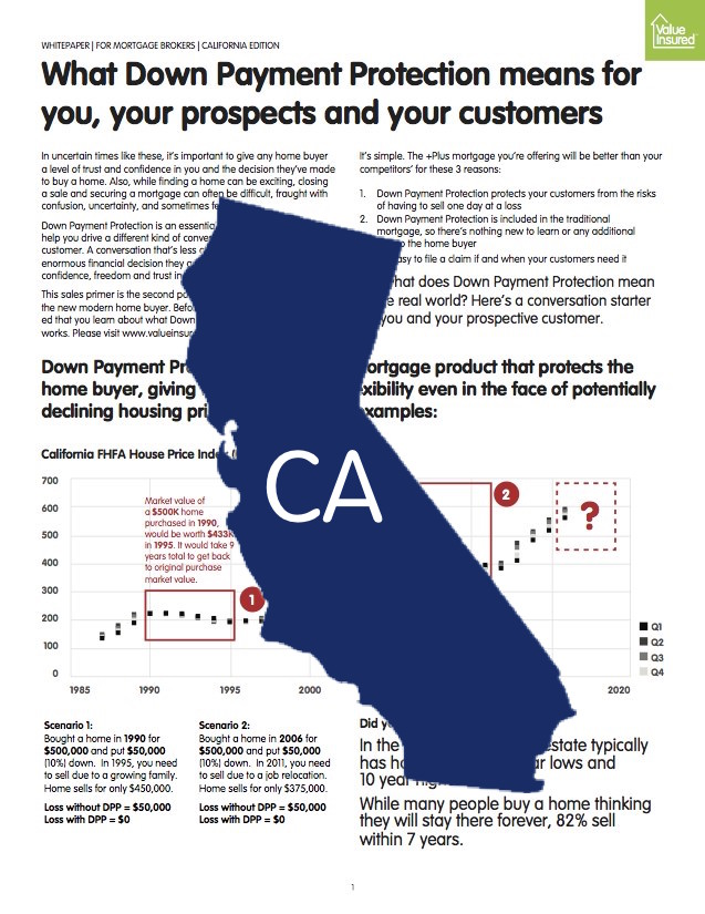 California Market Sheet
