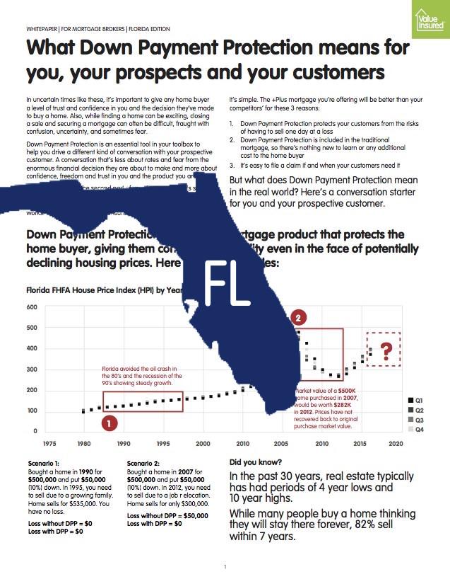 Florida Market Sheet