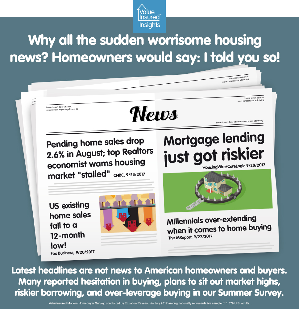 "Recent ""unexpected"" housing news was not so unexpected"