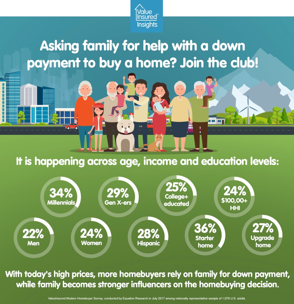 Wave6_10 Ask family for down payment help.jpeg