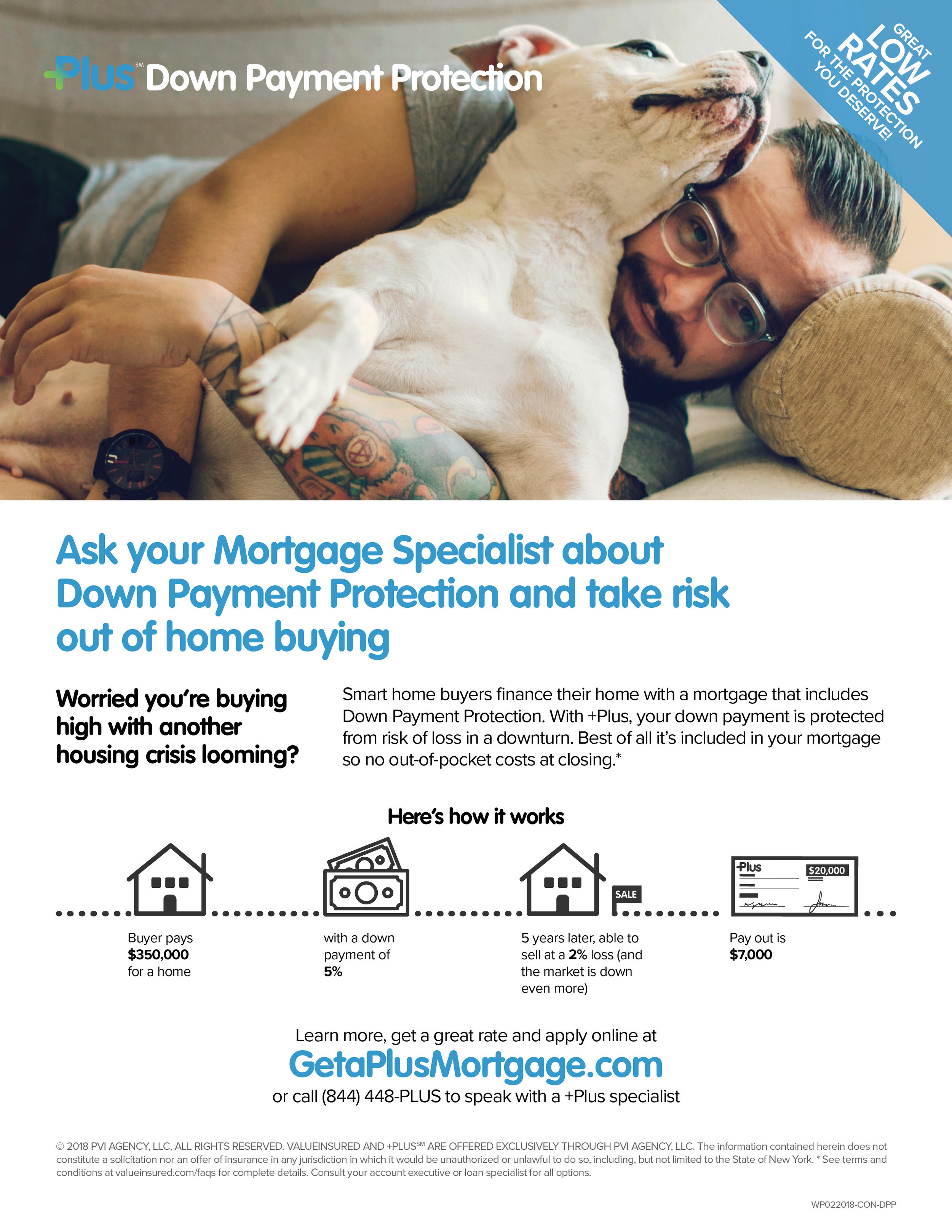 DPP for Borrowers (+Plus Branded)