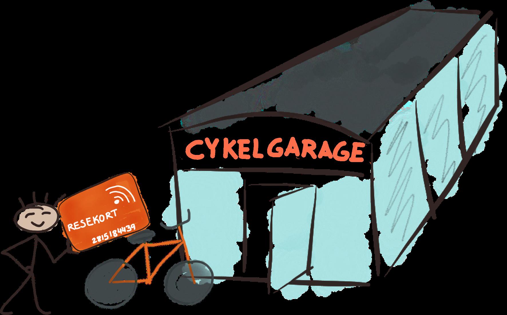 Låst cykelgarage kopplat till kollektivtrafiken