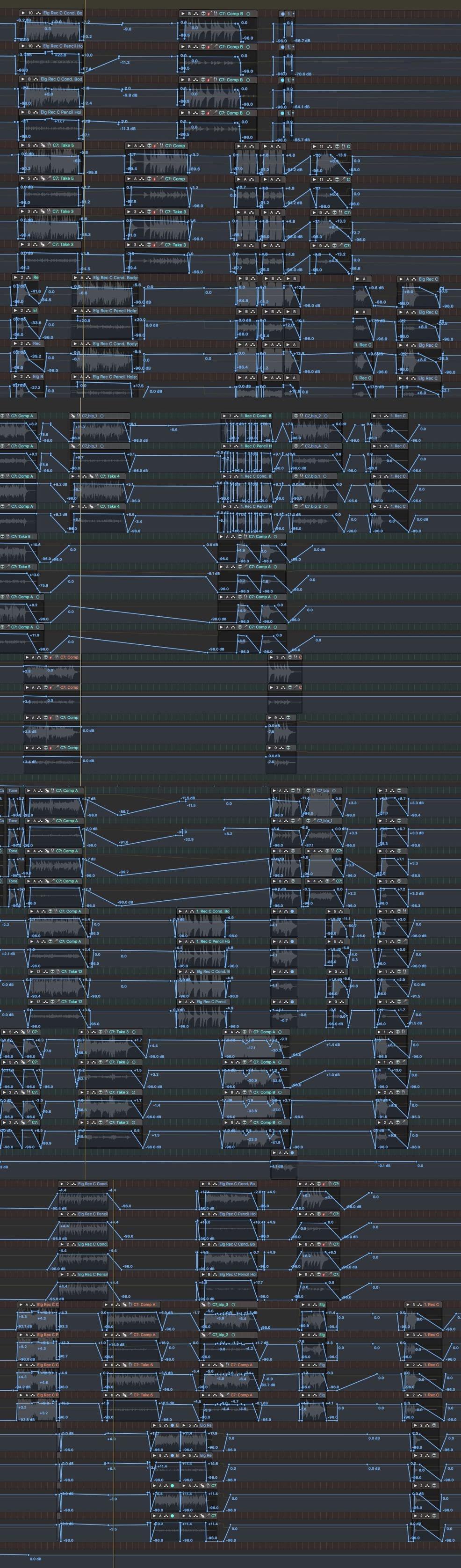 RoR-Automated.jpg