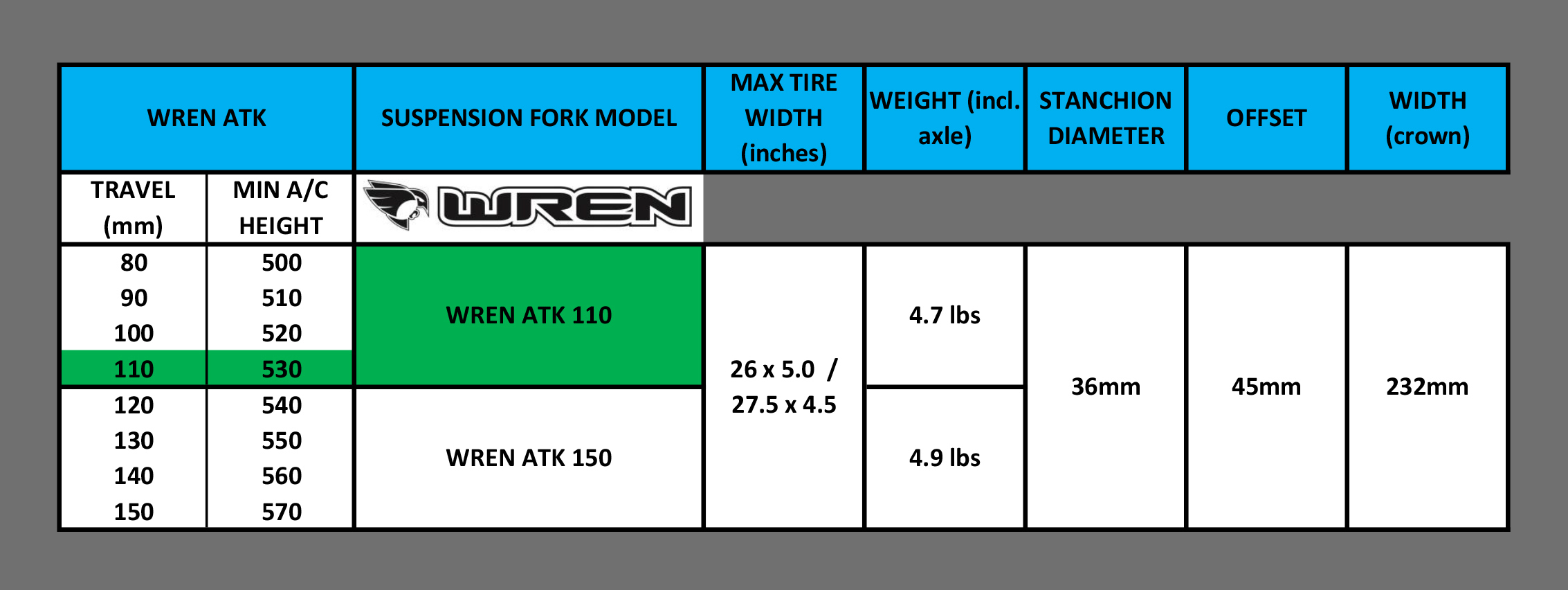WREN ATK PHYSICAL SPECIFICATIONS and TIRE COMPATIBILITY