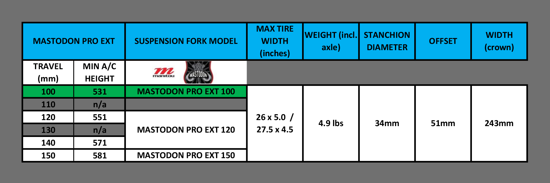 MANITOU MASTODON PRO EXT PHYSICAL SPECIFICATIONS and TIRE COMPATIBILITY