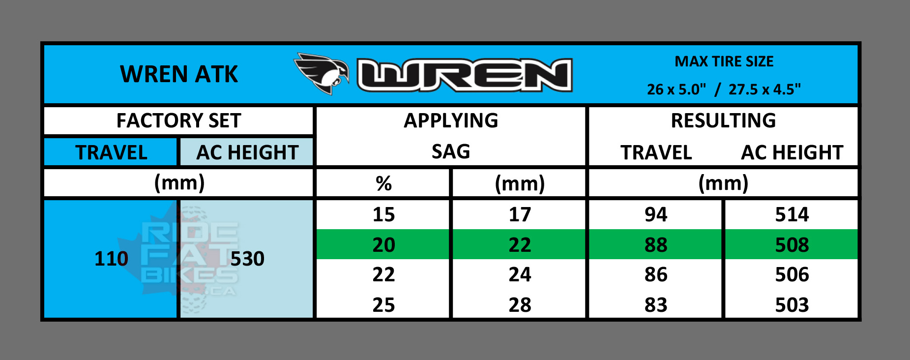 WREN ATK 110 TRAVEL and AC HEIGHT SAG settings