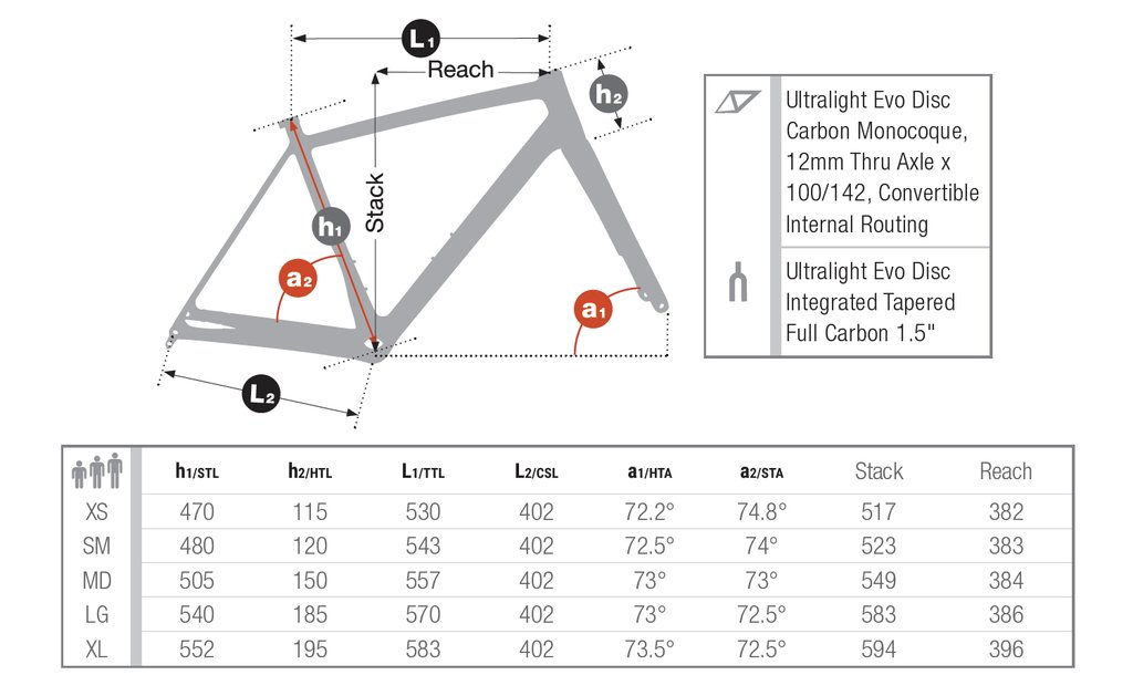 BH ULTRALIGHT EVO DISC GEOMETRY