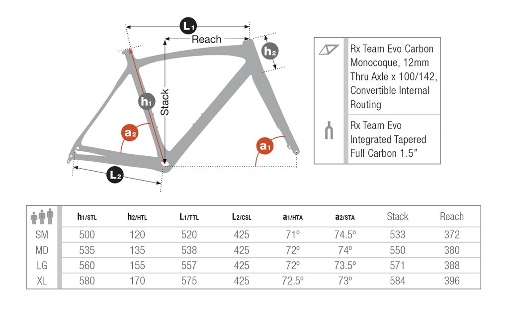 BH RX TEAM DISC GEOMETRY