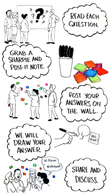 Idea Wall Instructions.png