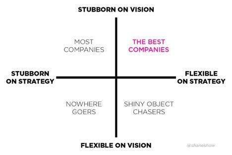 Vision Strategy.jpg