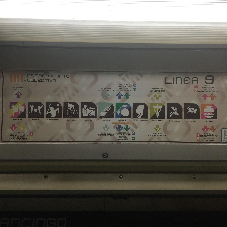 In train car metro line map