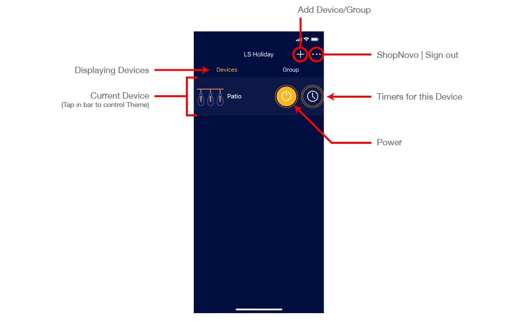 The Main Device Screen