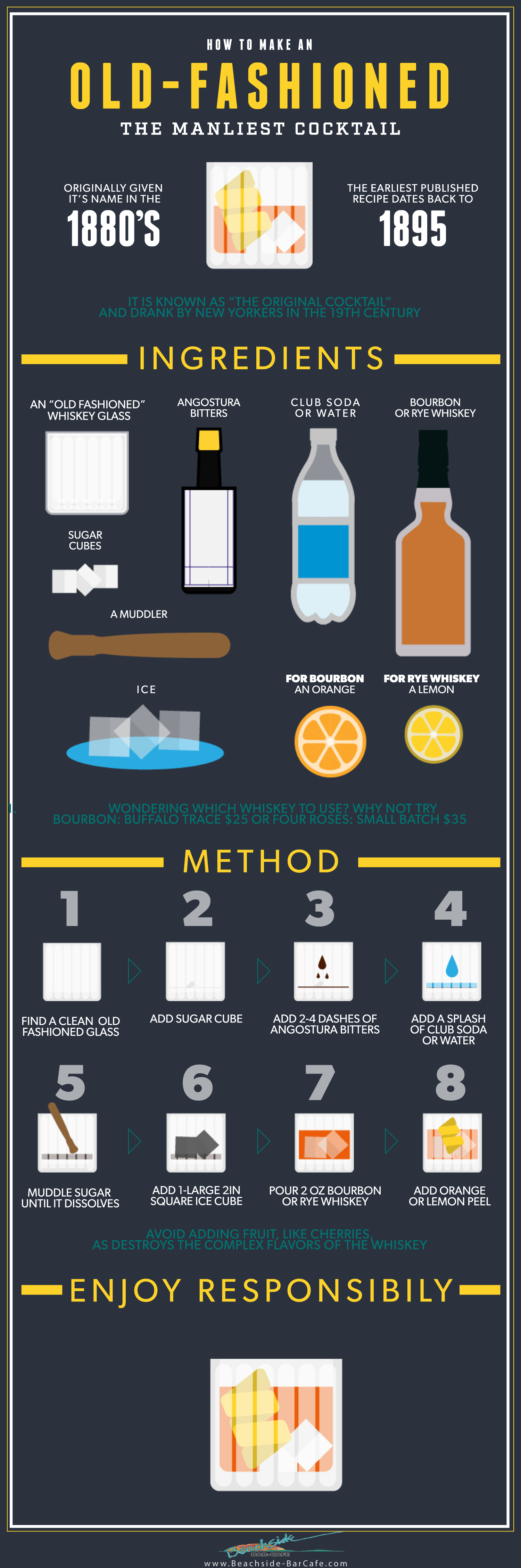 How to make an Old Fashioned, as an infographic