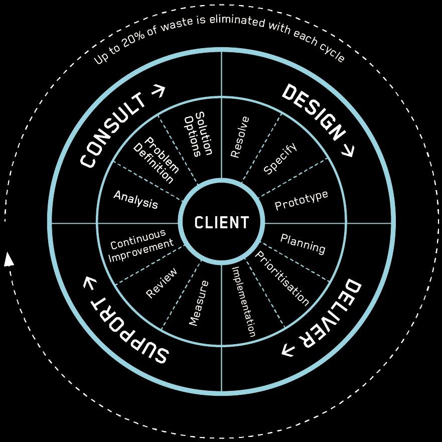 Client-interaction-diagram.jpg