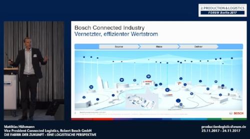 Matthias Hülsmann - Robert Bosch GmbH.JPG