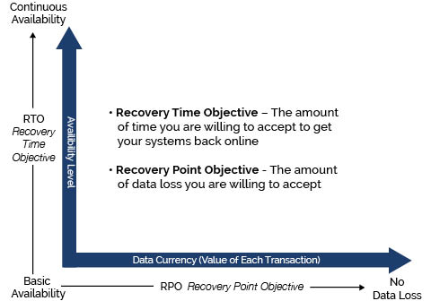 recovery-point-objective.jpg