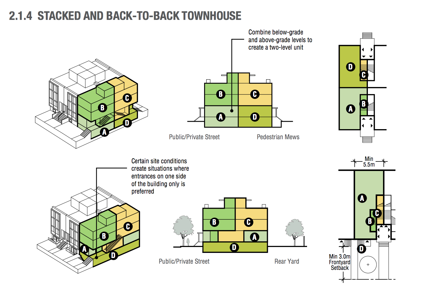 Credit:   City of Toronto Townhouse Guidelines