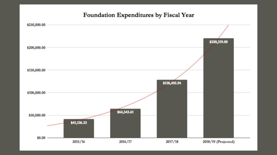 MT State Parks Foundation 2017%2F18 Annual Report (2).jpg