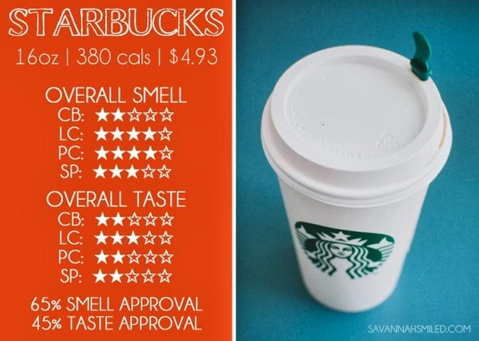 starbucks-smell-and-taste-comparison-photo.jpeg