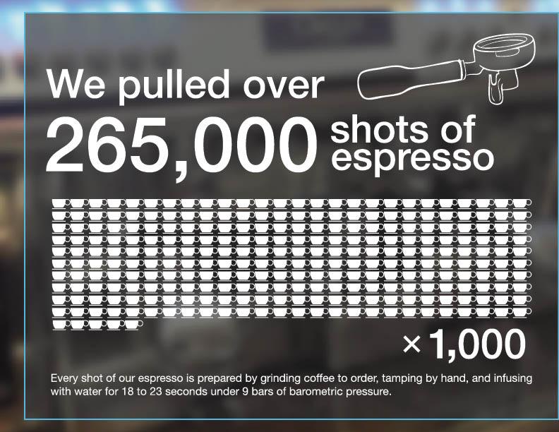 opus-coffee-2015annualreport-ver25.jpg