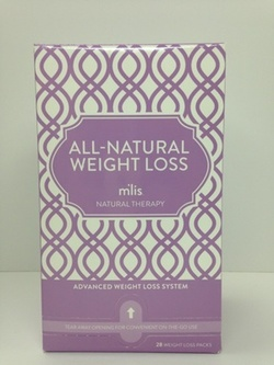 All Natural Weight Loss Kit