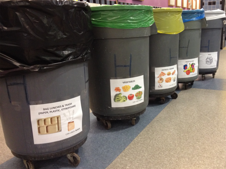 - Use separate waste bins for recycle, food donations, compost and trash