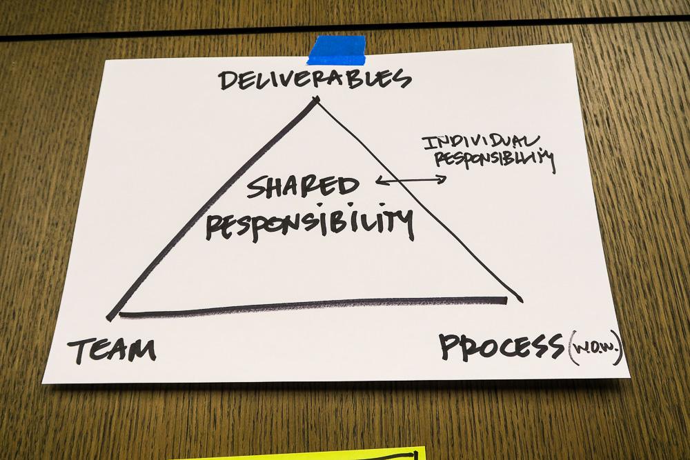 SSALT Strategic Framework-35.jpg